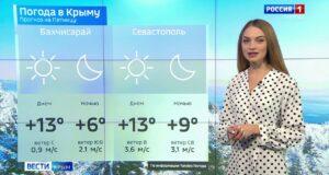 Погода в Крыму на 4 декабря