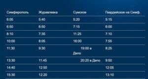 """На пригородный маршрут """"Симферополь-Журавлевка-Сумское"""" пустили новые автобусы"""