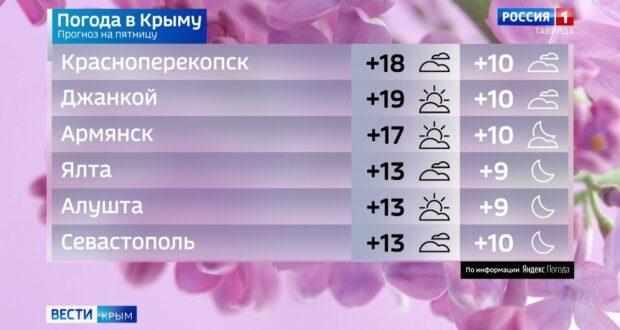 Погода в Крыму на 23 апреля