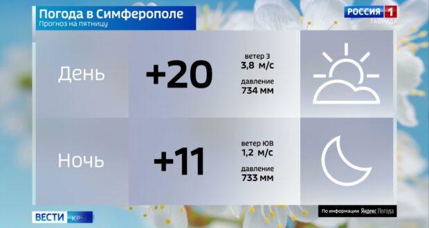 Погода в Крыму на 30 апреля