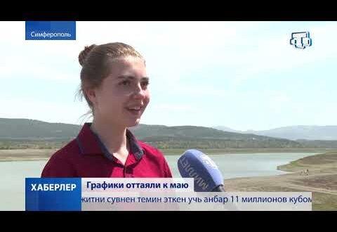 Вода в Крыму: подают и холодную, и горячую