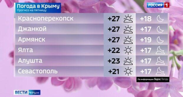 Погода в Крыму на 28 мая