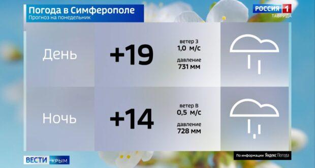 Погода в Крыму на 31 мая