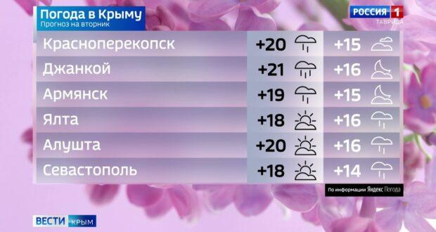 Погода в Крыму на 1 июня