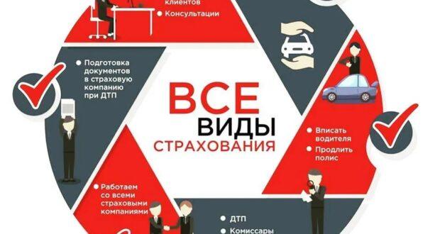 Против страховых мошенников объединились страховщики и госорганы Краснодарского края