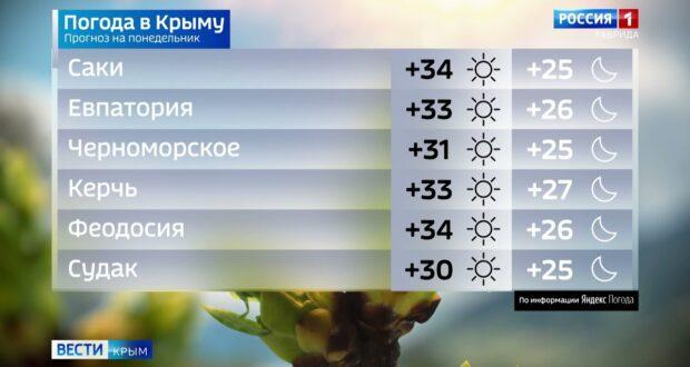 Погода в Крыму на 19 июля