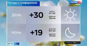 Погода в Крыму на 30 июля