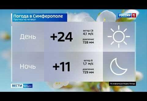 Погода в Крыму на 9 сентября