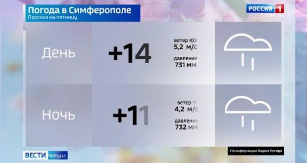 Погода в Крыму на 24 сентября