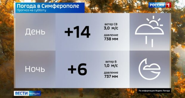 Погода в Крыму на 9 октября