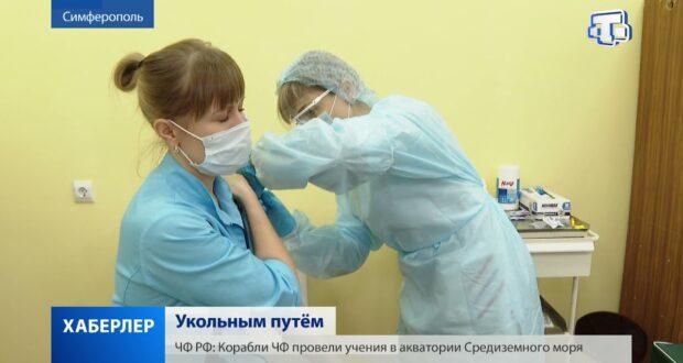 Очередной антирекорд  Число заболевших коронавирусом крымчан за истекшие сутки достигло 552